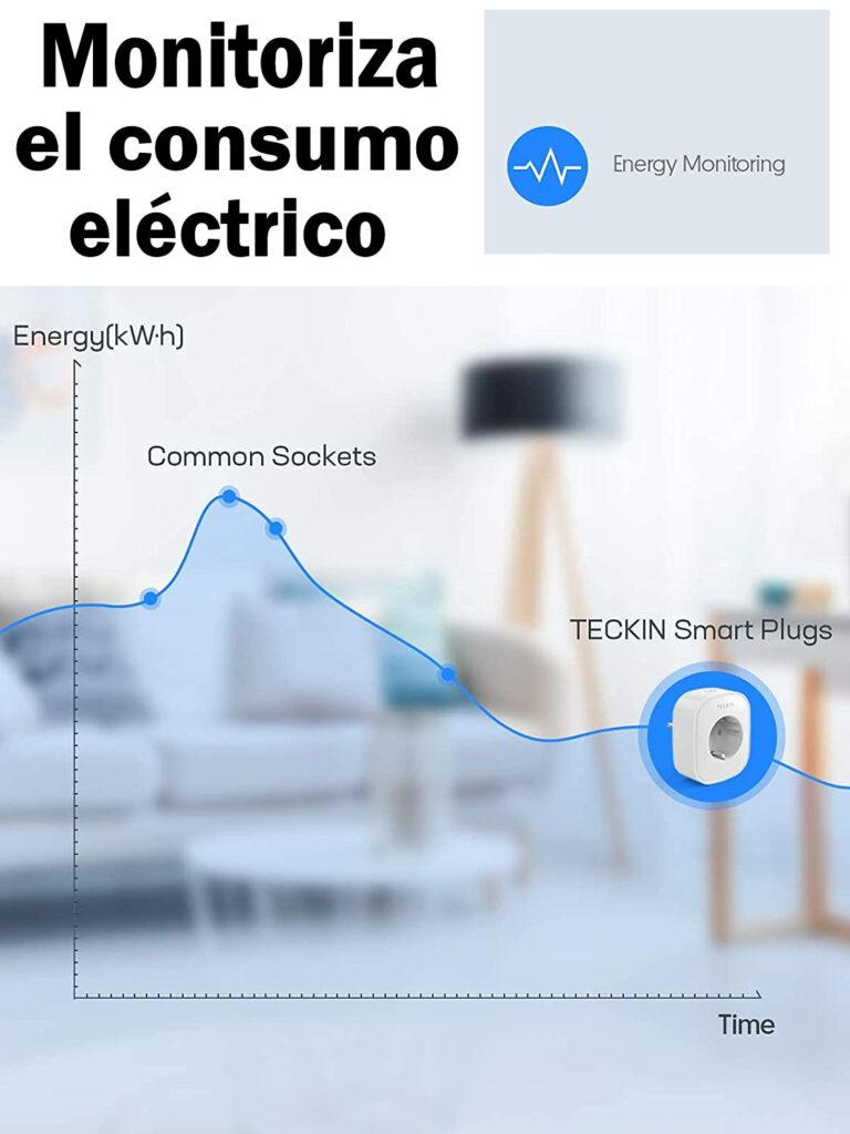 Enchufes inteligentes para monitorizar el consumo eléctrico de cada dispositivo